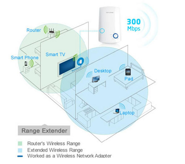 buy tp link tl wa850re universal wifi range extender n300 single band free delivery currys